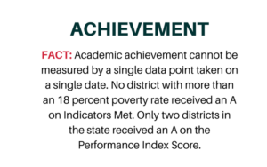 Achievement statement from Shaker Schools