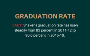Graduation statement from Shaker Schools